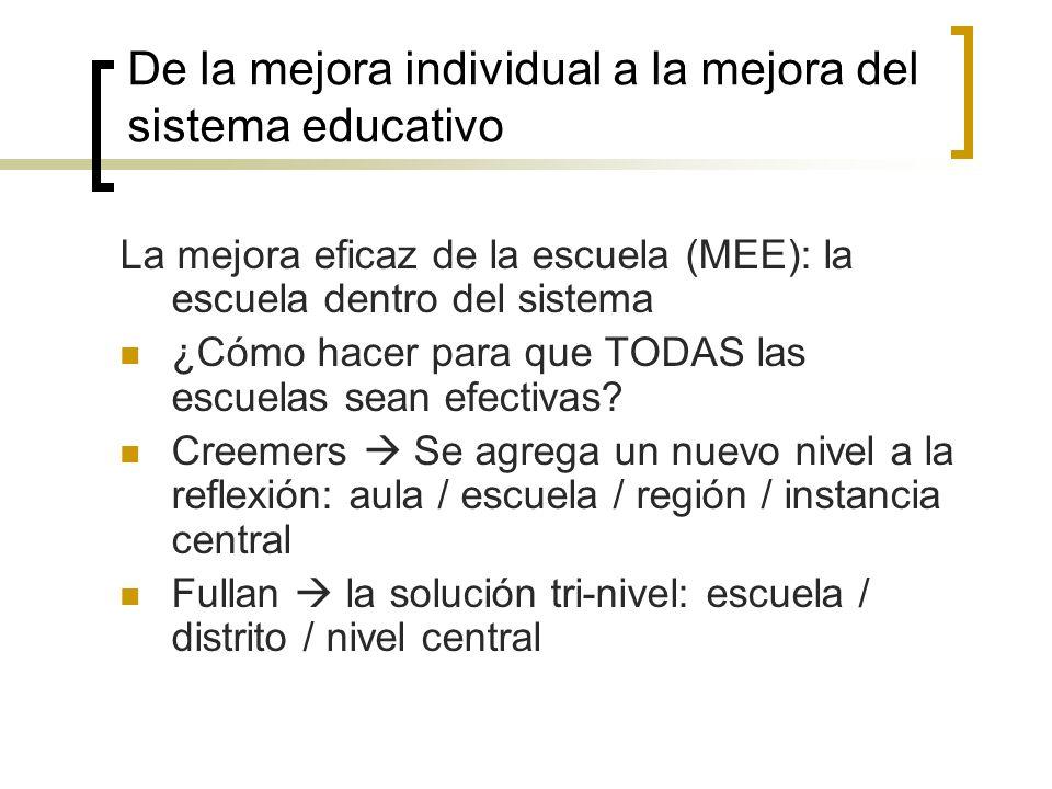 De la mejora individual a la mejora del sistema educativo