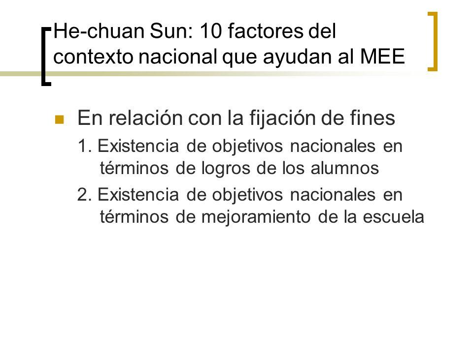 He-chuan Sun: 10 factores del contexto nacional que ayudan al MEE