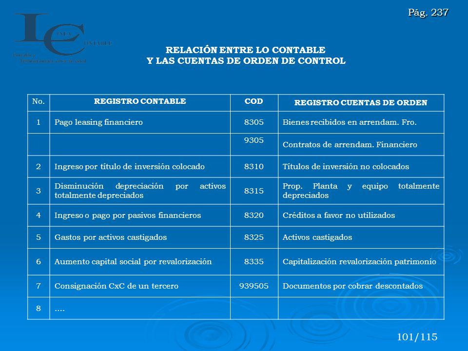 Pág. 237 101/115 RELACIÓN ENTRE LO CONTABLE