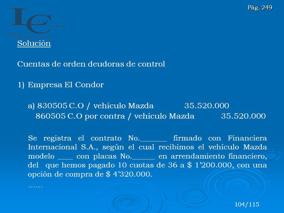 Cuentas de orden deudoras de control 1) Empresa El Condor