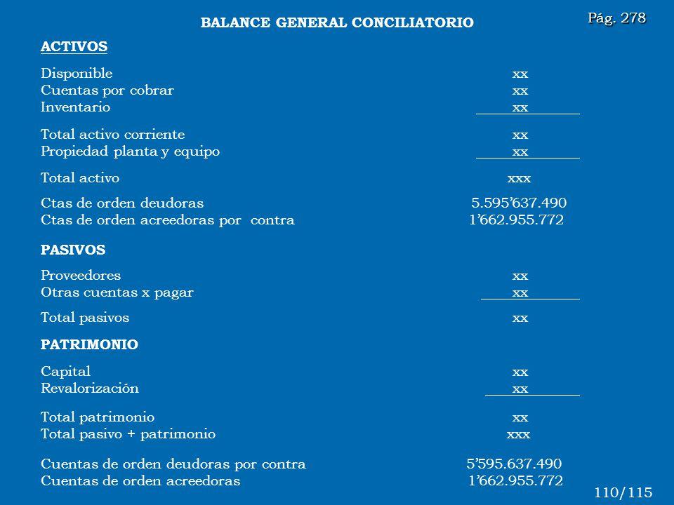 BALANCE GENERAL CONCILIATORIO