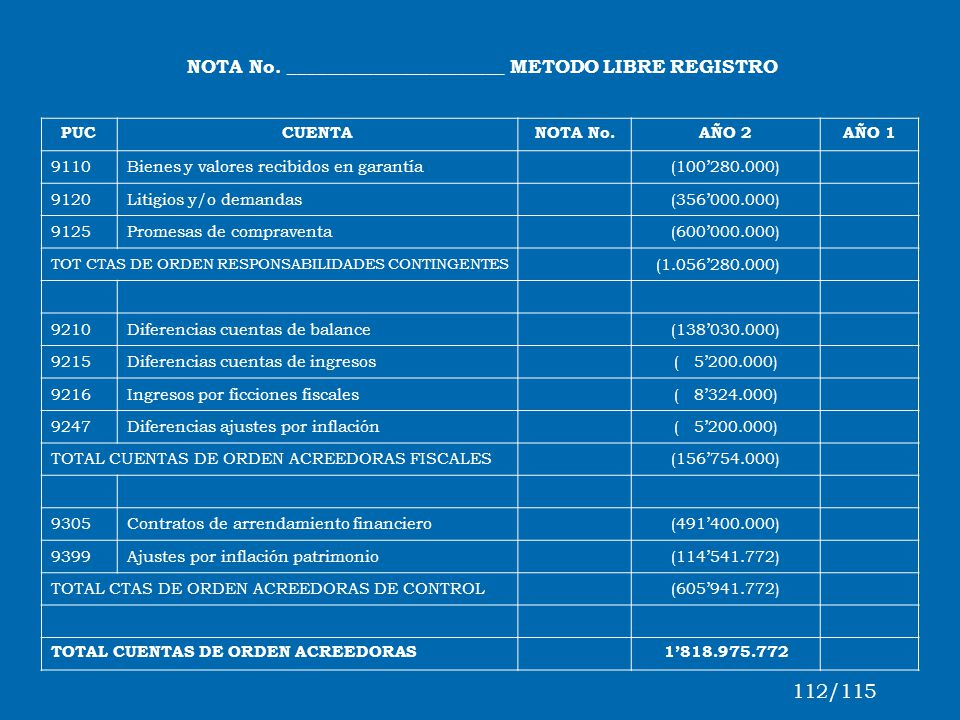 112/115 NOTA No. _______________________ METODO LIBRE REGISTRO PUC