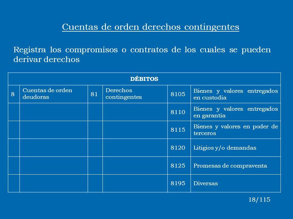 Cuentas de orden derechos contingentes