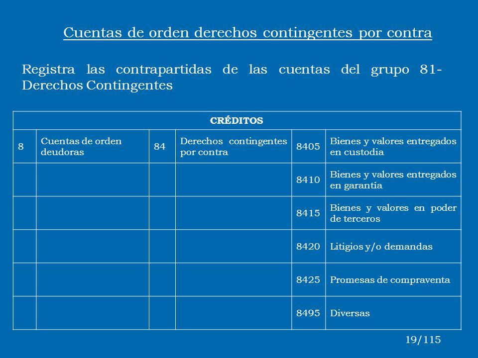 Cuentas de orden derechos contingentes por contra