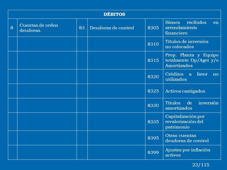 23/115 DÉBITOS 8 Cuentas de orden deudoras. 83 Deudoras de control