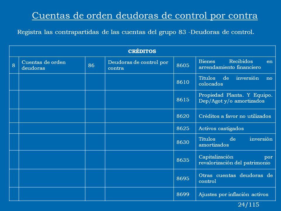 Cuentas de orden deudoras de control por contra