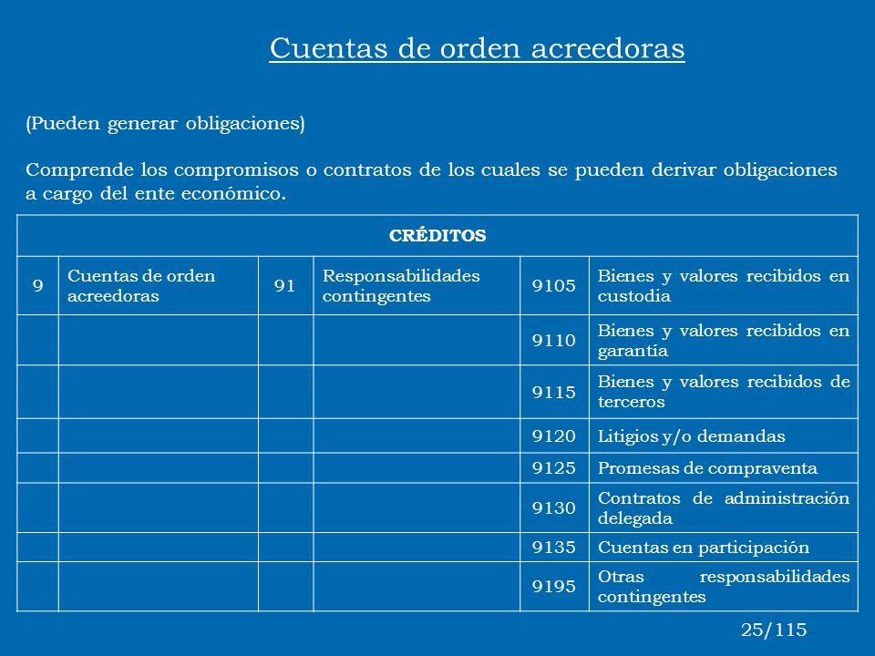 Cuentas de orden acreedoras