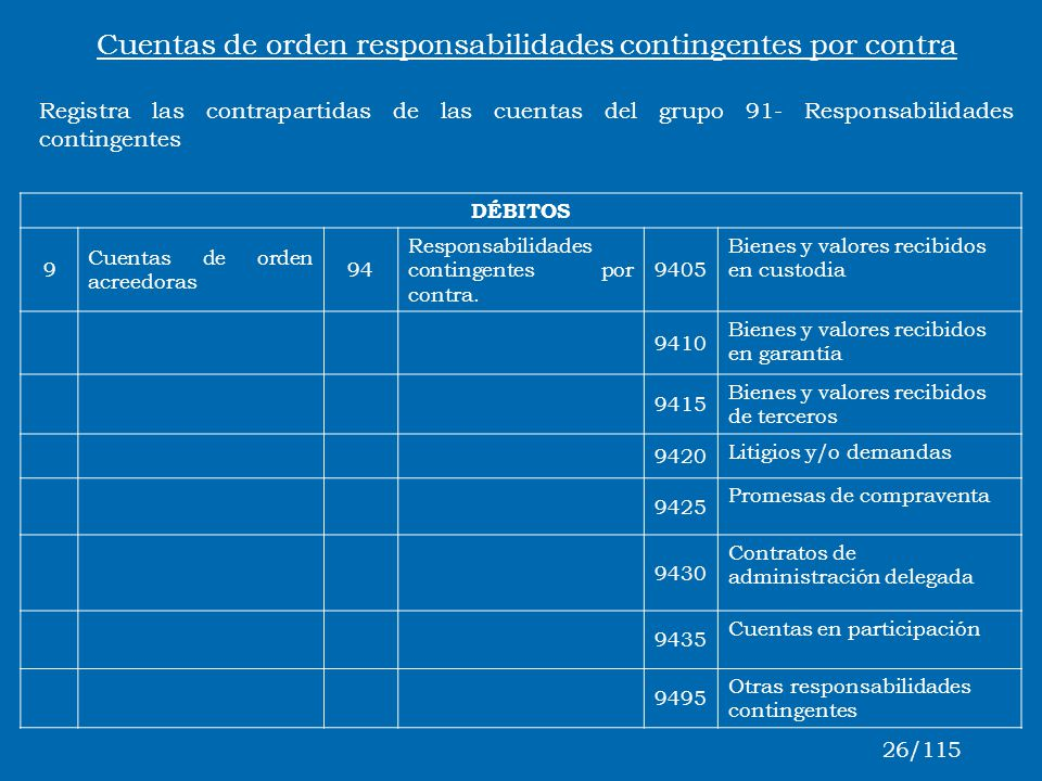 Cuentas de orden responsabilidades contingentes por contra