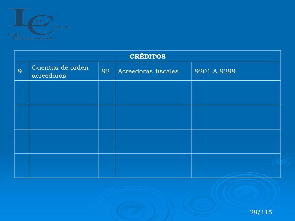 Cuentas de orden acreedoras 92 Acreedoras fiscales 9201 A 9299