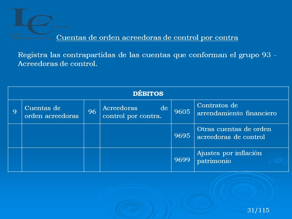 Cuentas de orden acreedoras de control por contra