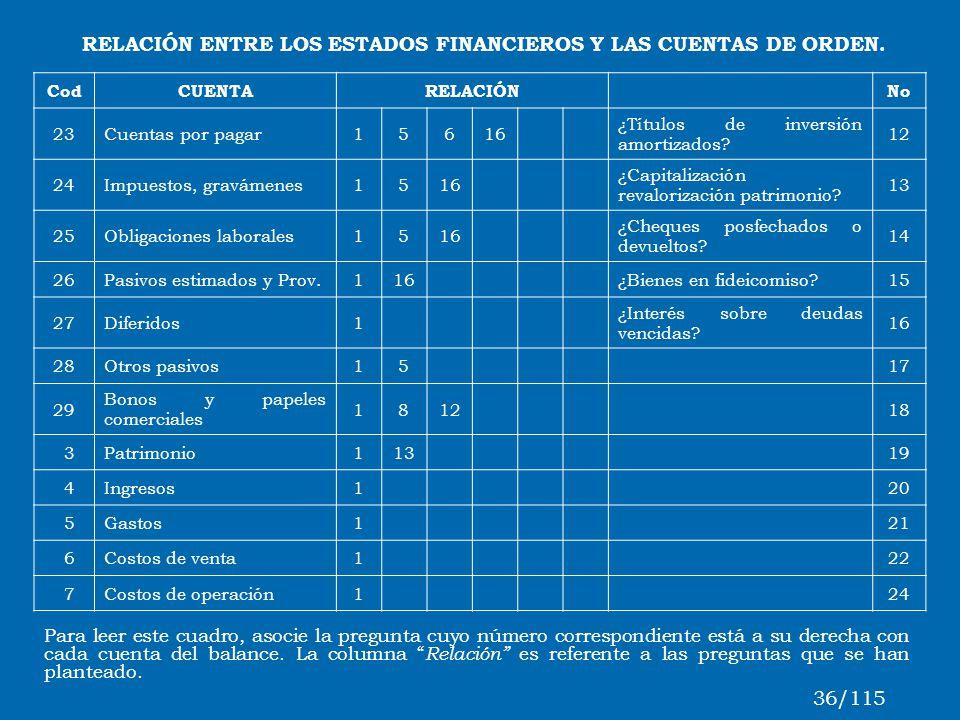 RELACIÓN ENTRE LOS ESTADOS FINANCIEROS Y LAS CUENTAS DE ORDEN.