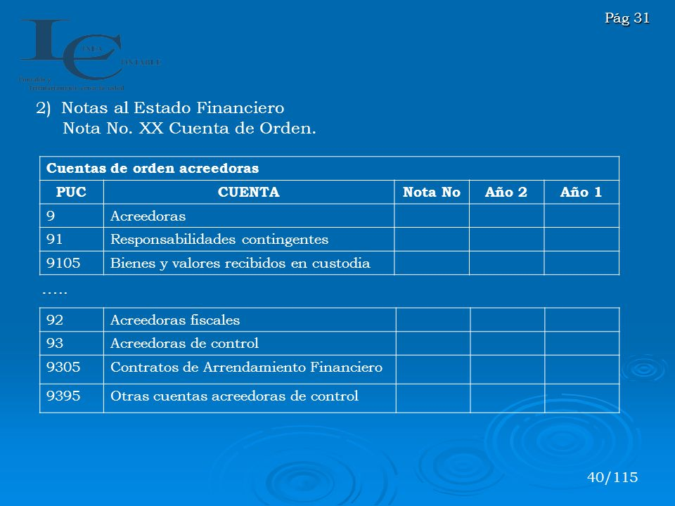 2) Notas al Estado Financiero Nota No. XX Cuenta de Orden.
