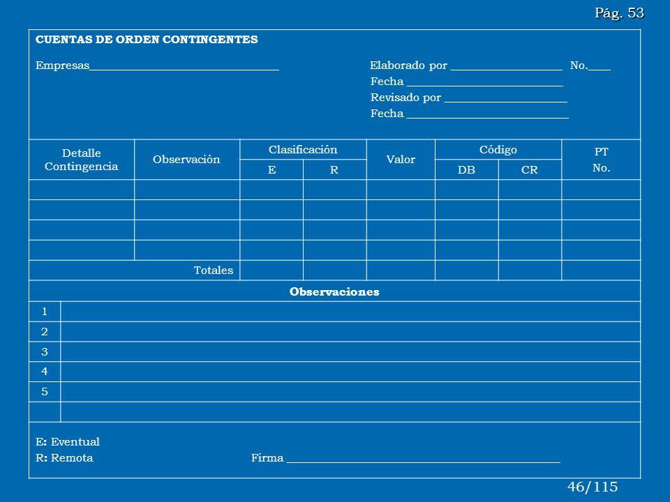Pág. 53 46/115 Observaciones CUENTAS DE ORDEN CONTINGENTES