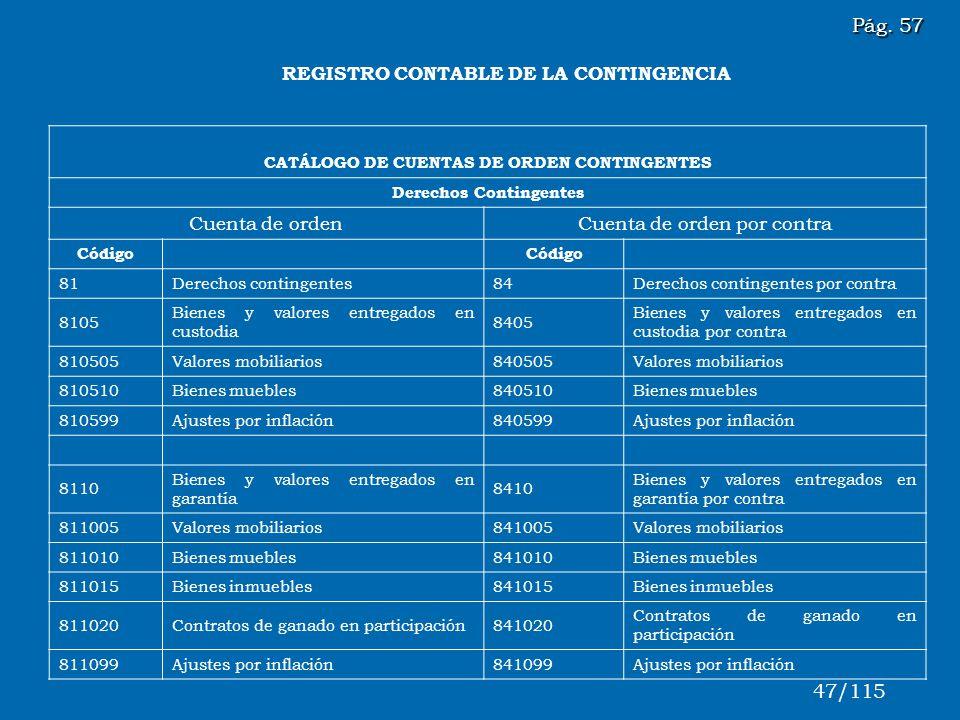 CATÁLOGO DE CUENTAS DE ORDEN CONTINGENTES Derechos Contingentes