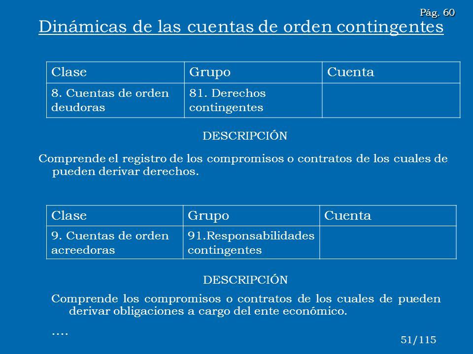 Dinámicas de las cuentas de orden contingentes