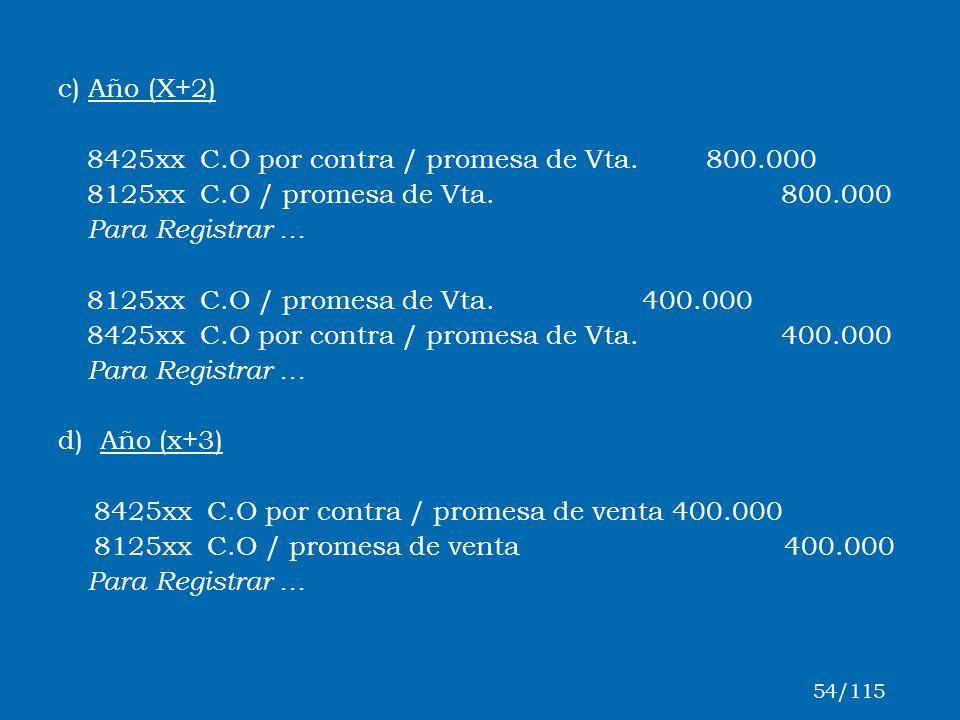 8425xx C.O por contra / promesa de Vta. 800.000