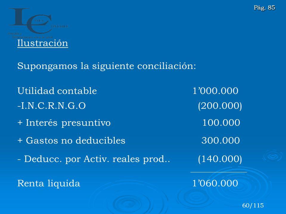 Supongamos la siguiente conciliación: Utilidad contable 1'000.000