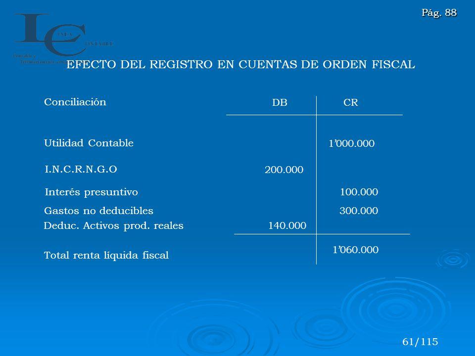 EFECTO DEL REGISTRO EN CUENTAS DE ORDEN FISCAL