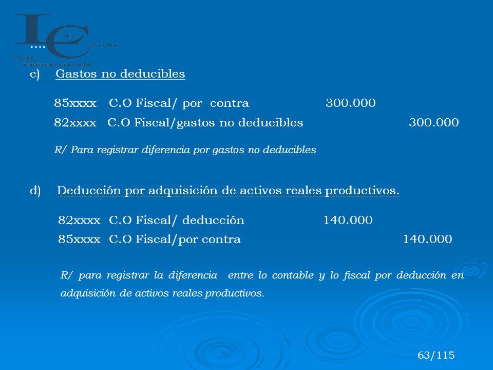c) Gastos no deducibles 85xxxx C.O Fiscal/ por contra 300.000