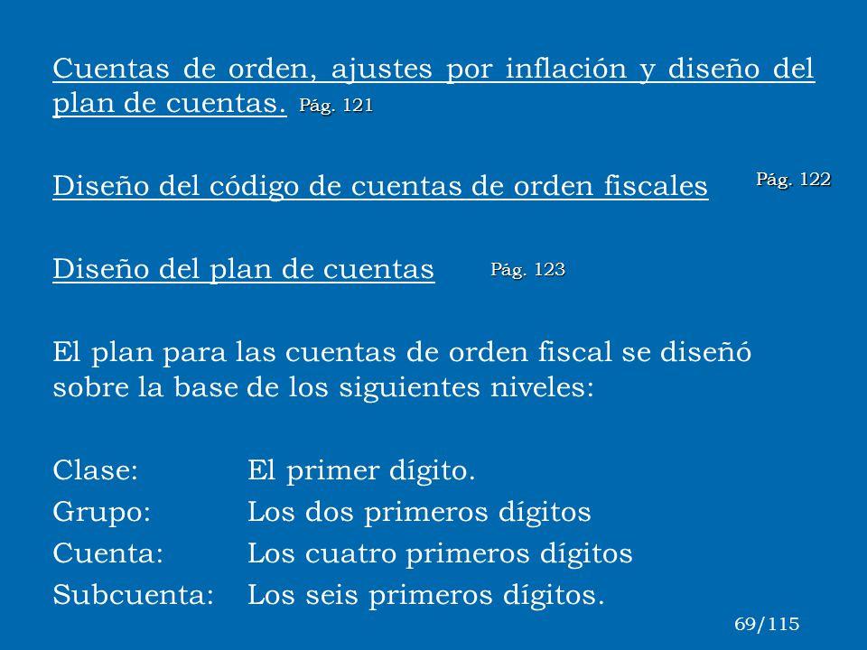 Cuentas de orden, ajustes por inflación y diseño del plan de cuentas.