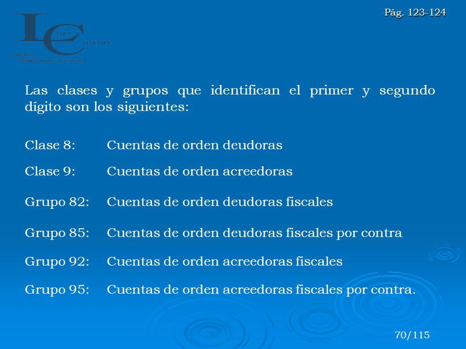 Pág. 123-124 Las clases y grupos que identifican el primer y segundo dígito son los siguientes: Clase 8: Cuentas de orden deudoras.