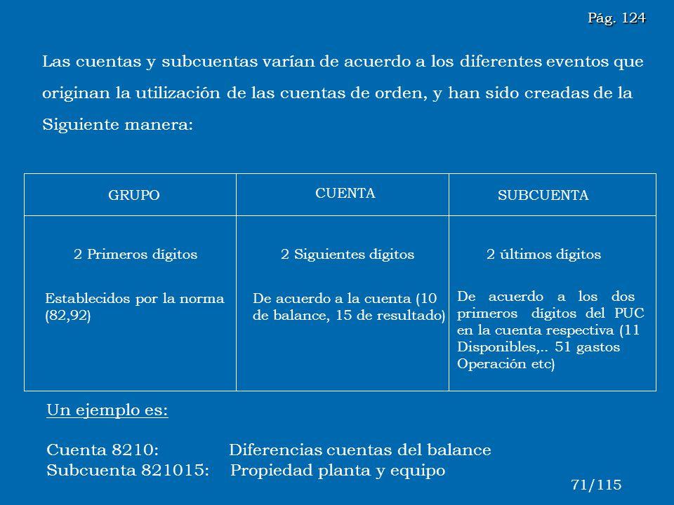 Cuenta 8210: Diferencias cuentas del balance