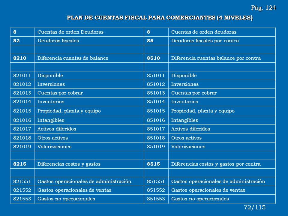 Pág. 124 72/115 PLAN DE CUENTAS FISCAL PARA COMERCIANTES (4 NIVELES) 8