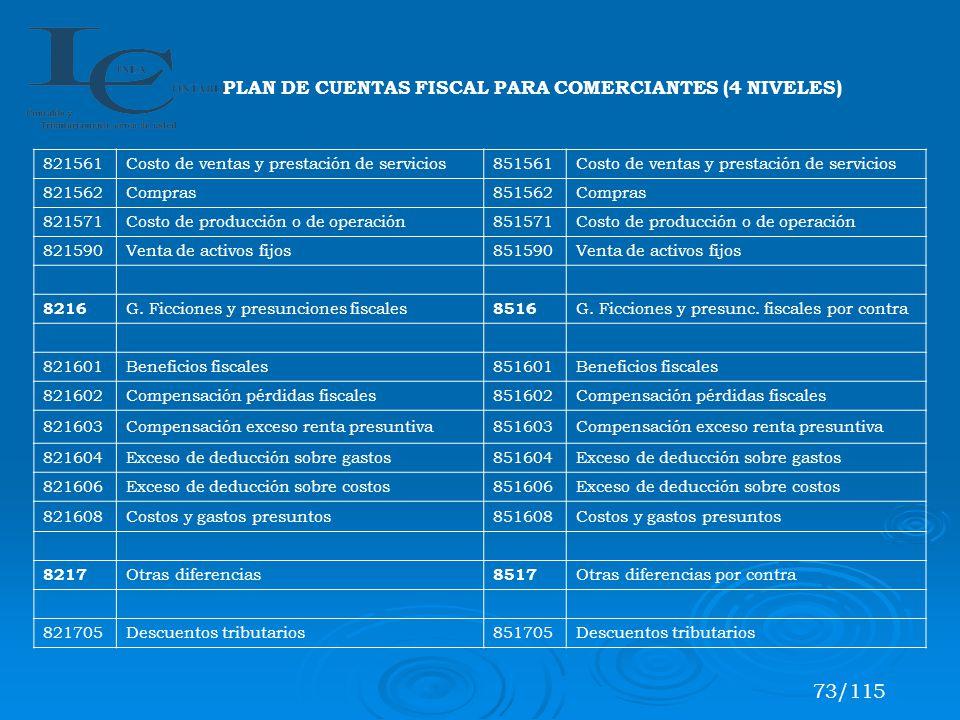 73/115 PLAN DE CUENTAS FISCAL PARA COMERCIANTES (4 NIVELES) 821561