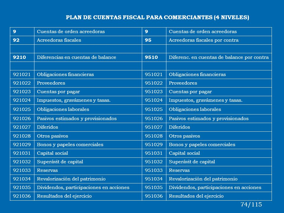 74/115 PLAN DE CUENTAS FISCAL PARA COMERCIANTES (4 NIVELES) 9