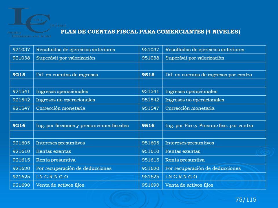 75/115 PLAN DE CUENTAS FISCAL PARA COMERCIANTES (4 NIVELES) 921037