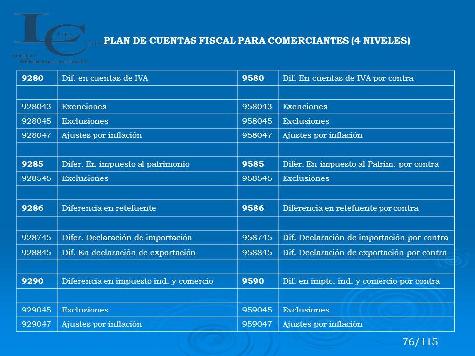 76/115 PLAN DE CUENTAS FISCAL PARA COMERCIANTES (4 NIVELES) 9280