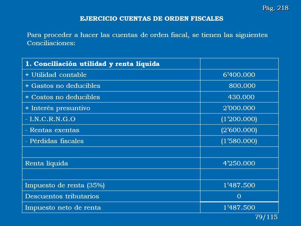 1. Conciliación utilidad y renta líquida + Utilidad contable 6'400.000
