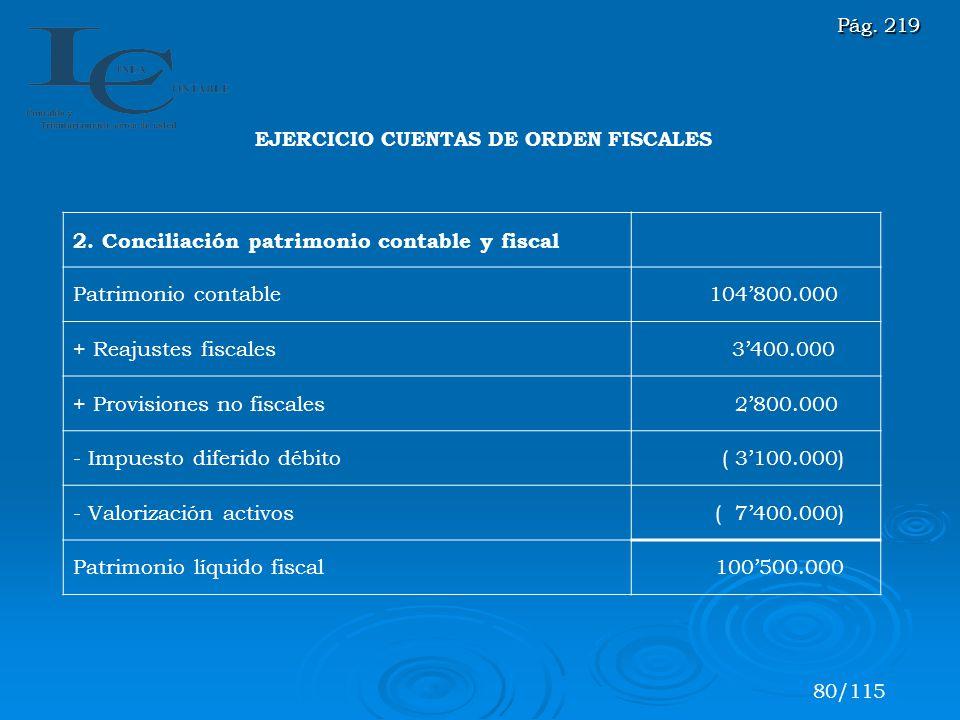 2. Conciliación patrimonio contable y fiscal Patrimonio contable