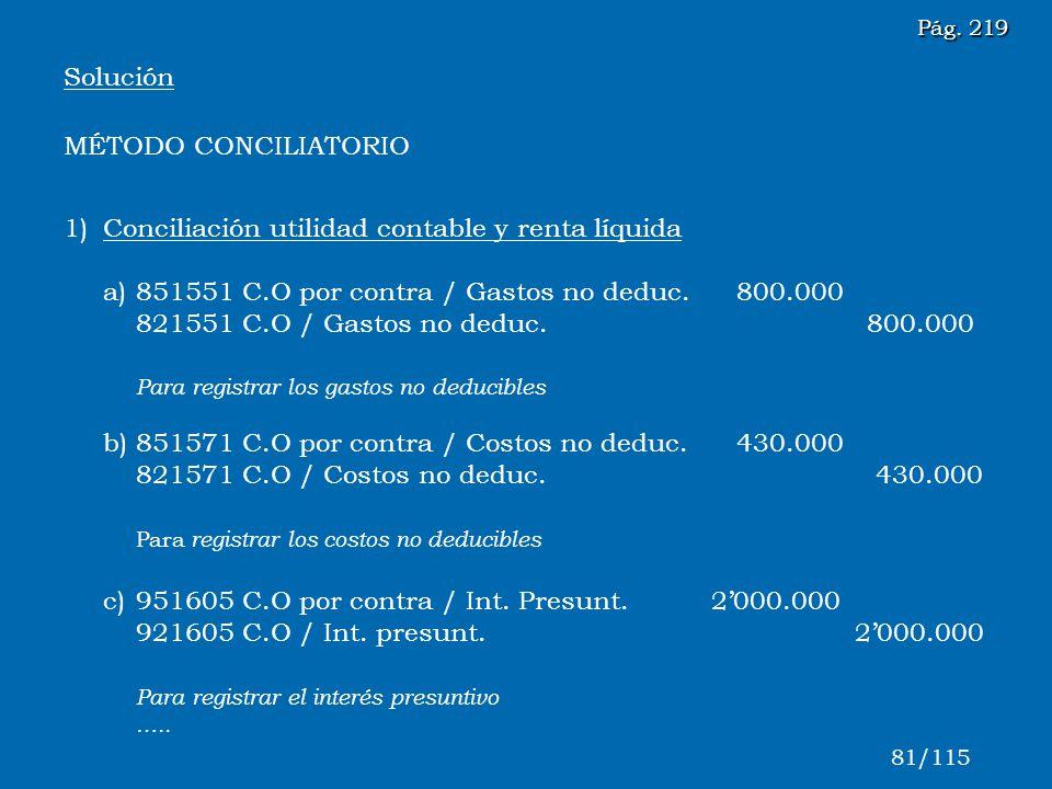 1) Conciliación utilidad contable y renta líquida