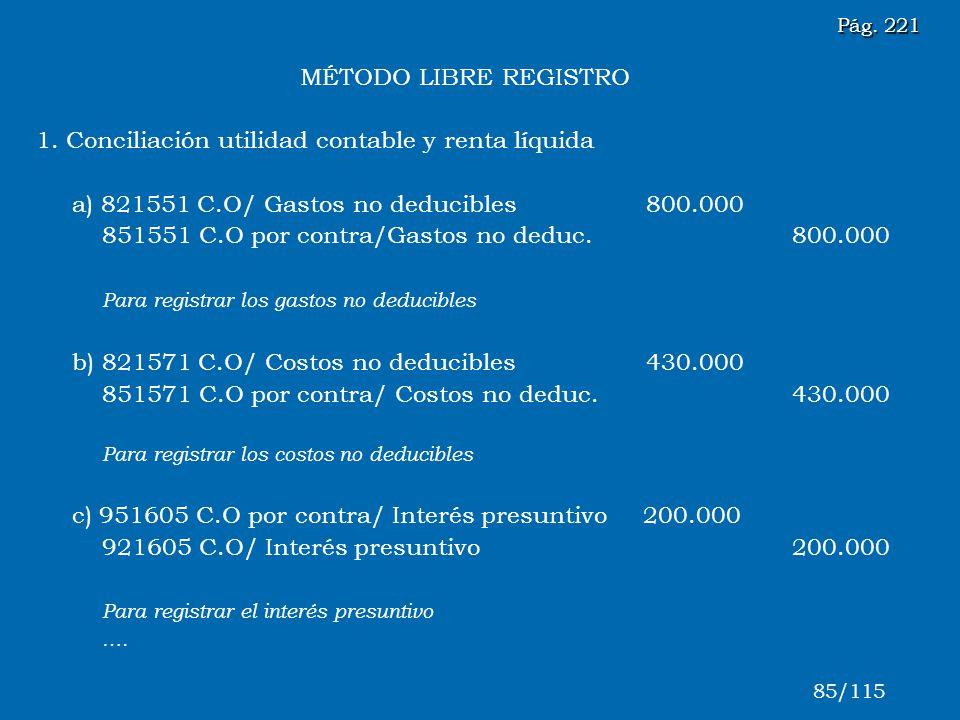 1. Conciliación utilidad contable y renta líquida