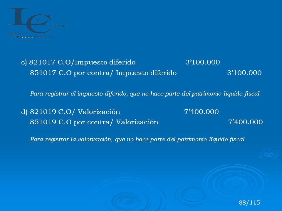 c) 821017 C.O/Impuesto diferido 3'100.000