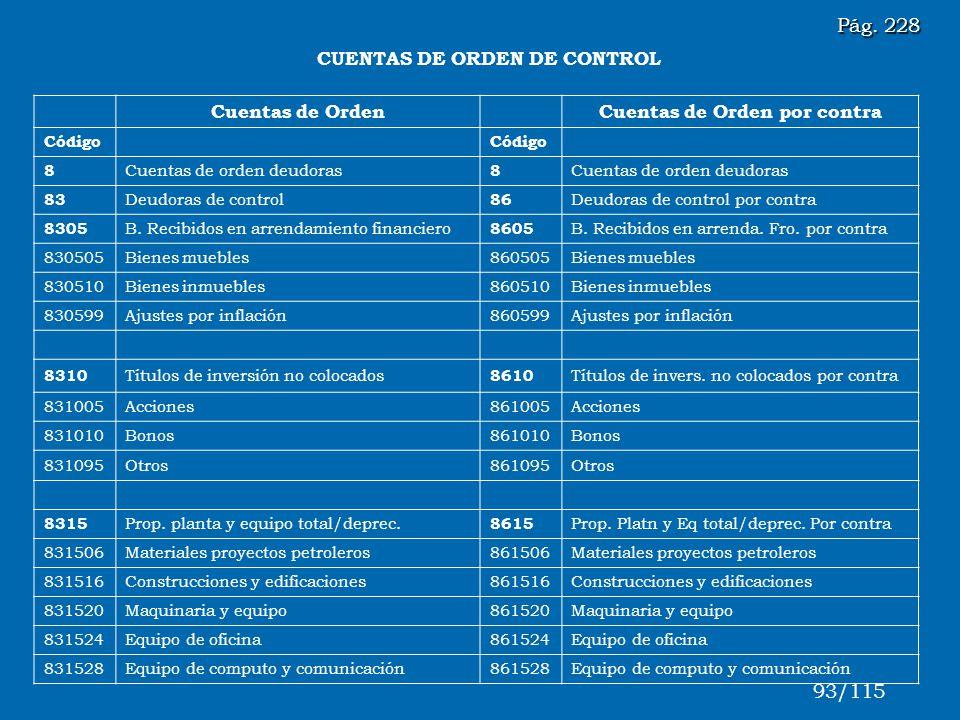 Cuentas de Orden por contra