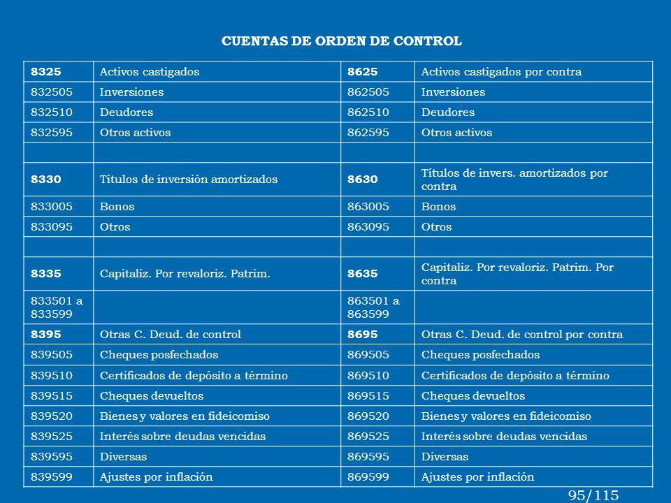 95/115 CUENTAS DE ORDEN DE CONTROL 8325 Activos castigados 8625