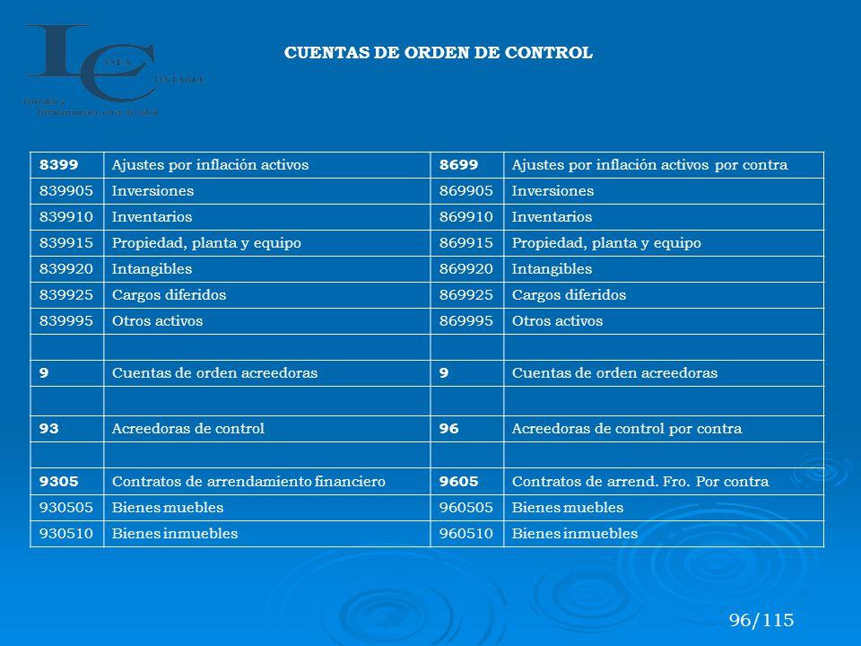 96/115 CUENTAS DE ORDEN DE CONTROL 8399 Ajustes por inflación activos