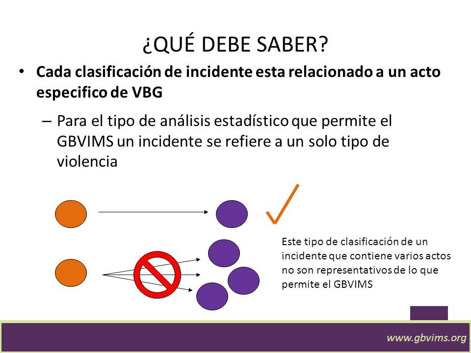 ¿QUÉ DEBE SABER Cada clasificación de incidente esta relacionado a un acto especifico de VBG.