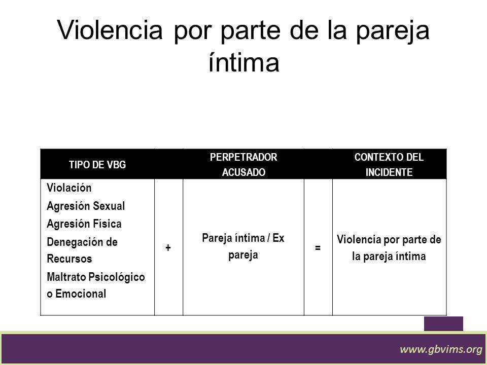 Violencia por parte de la pareja íntima