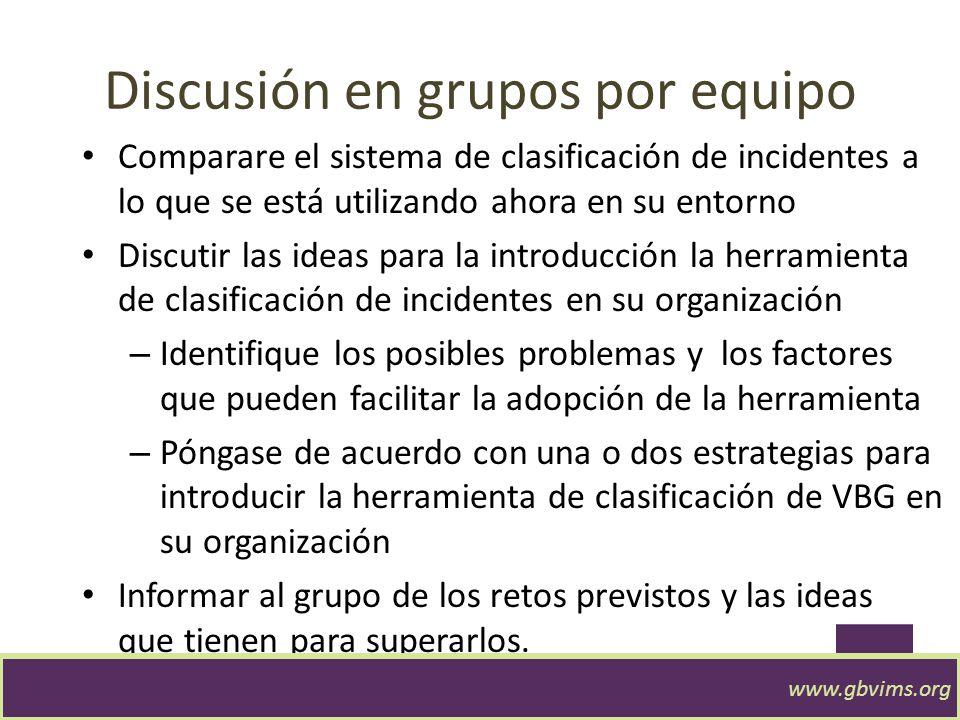 Discusión en grupos por equipo