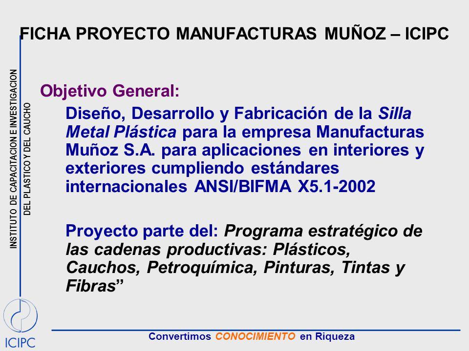 FICHA PROYECTO MANUFACTURAS MUÑOZ – ICIPC