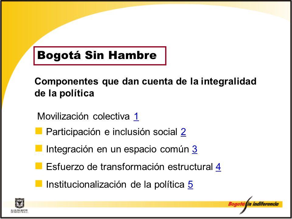 Bogotá Sin Hambre Componentes que dan cuenta de la integralidad de la política. Movilización colectiva 1.