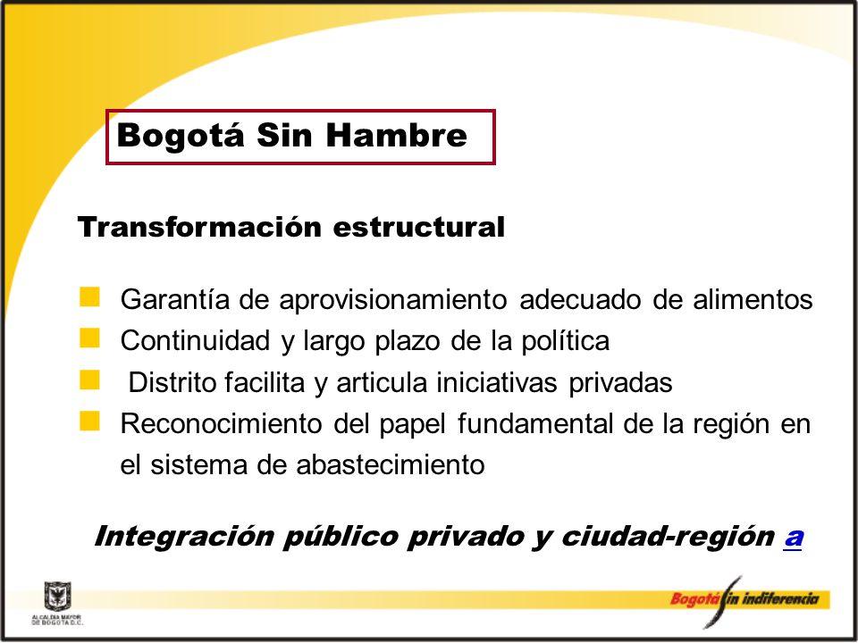 Integración público privado y ciudad-región a