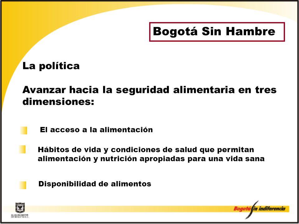 Bogotá Sin Hambre La política