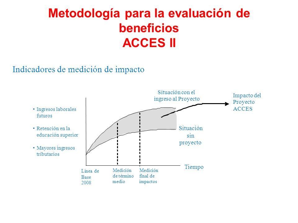 Metodología para la evaluación de beneficios ACCES II