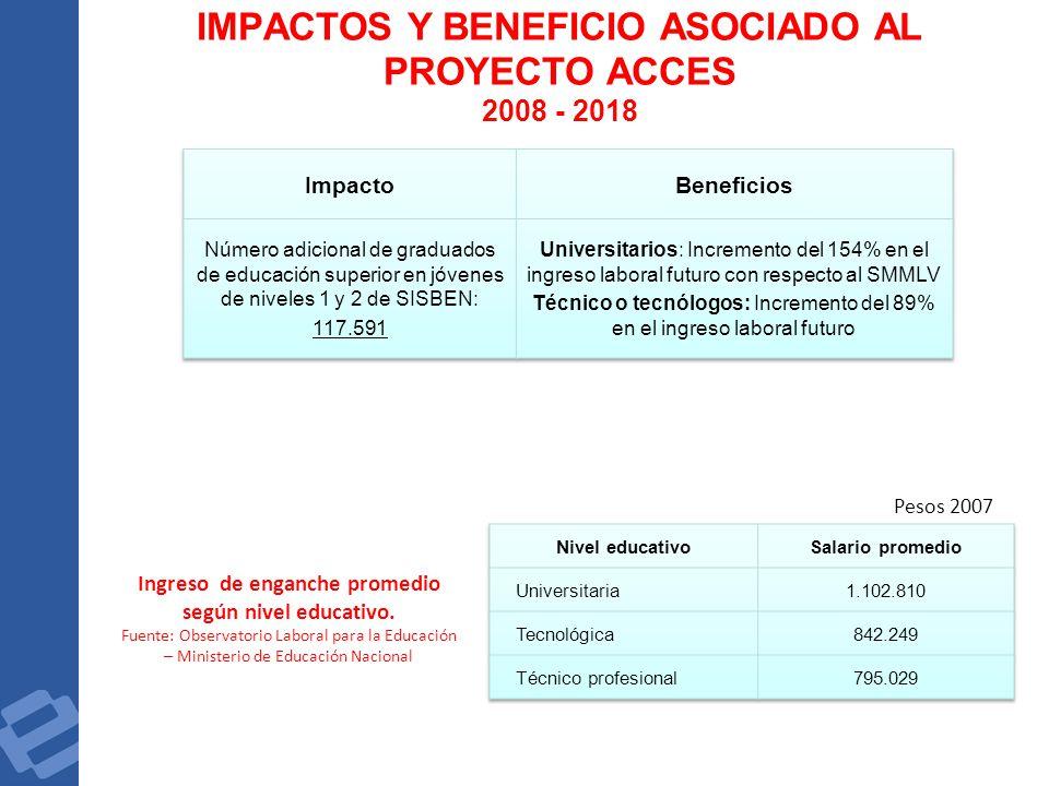 IMPACTOS Y BENEFICIO ASOCIADO AL PROYECTO ACCES 2008 - 2018