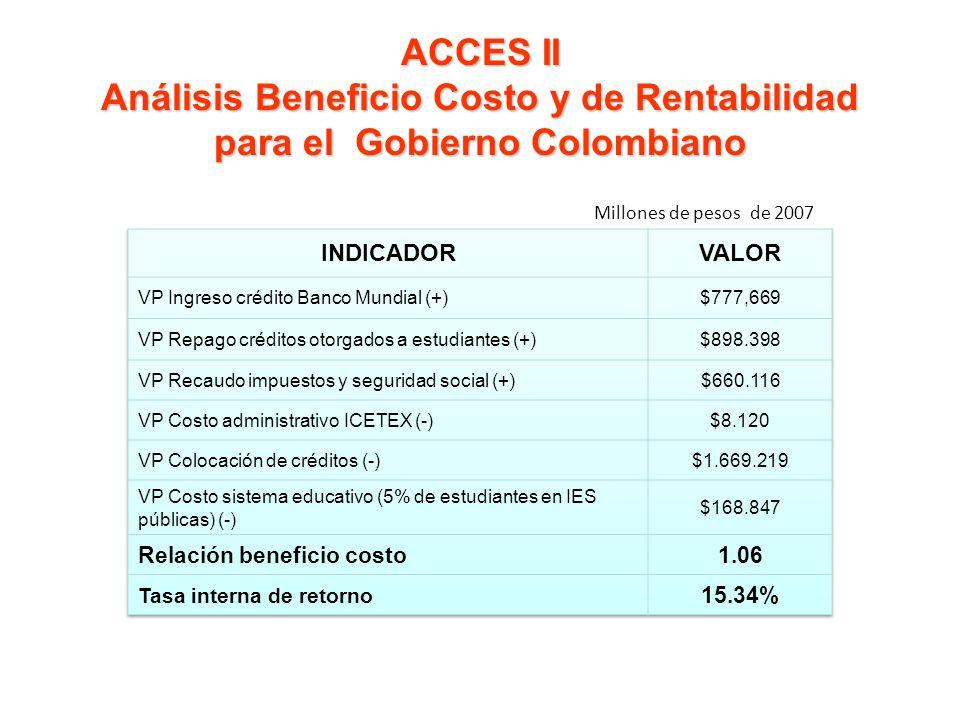 ACCES II Análisis Beneficio Costo y de Rentabilidad para el Gobierno Colombiano