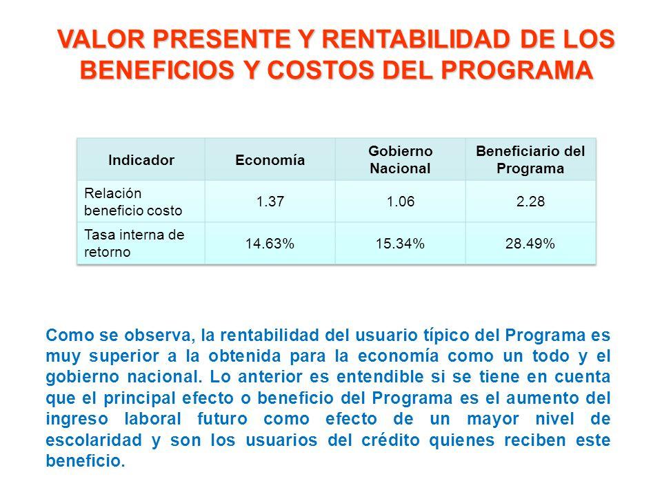 VALOR PRESENTE Y RENTABILIDAD DE LOS BENEFICIOS Y COSTOS DEL PROGRAMA